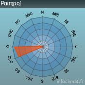 StatIC-Infoclimat